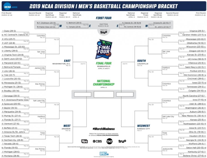 The+2019+NCAA+Tournament+Bracket