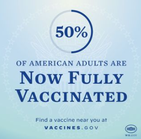 Over half of Eligible U.S. citizens have received the first dose of the Coronavirus Vaccine